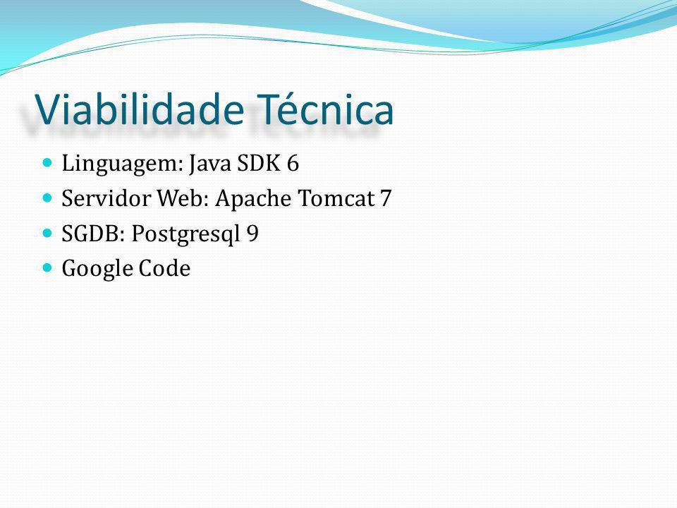 Viabilidade Técnica Linguagem: Java SDK 6 Servidor Web: Apache Tomcat 7 SGDB: Postgresql 9 Google Code