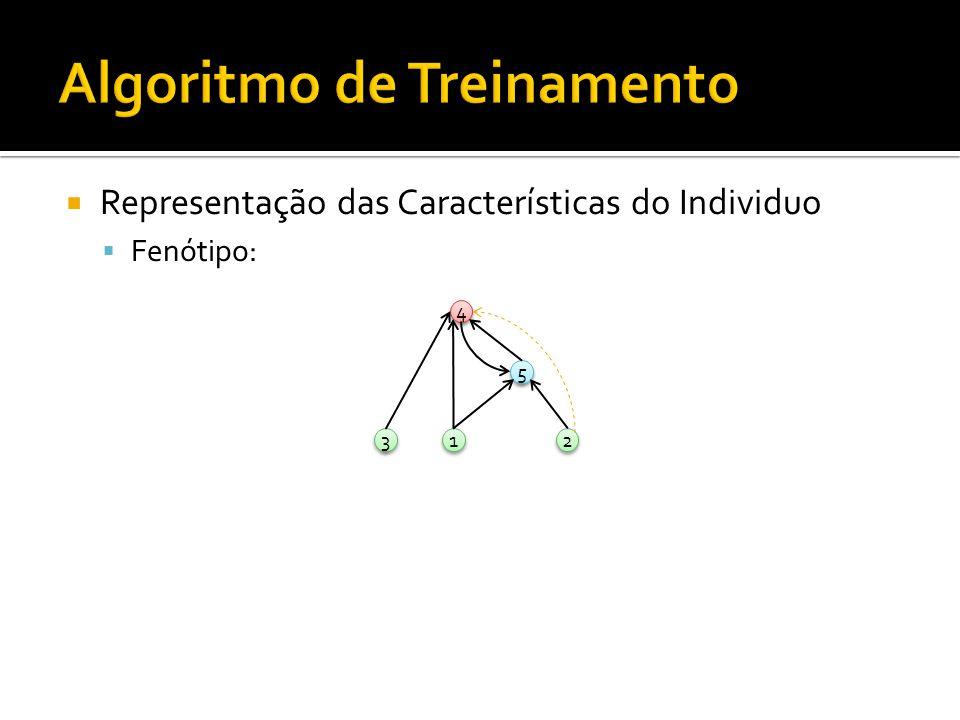 Representação das Características do Individuo Fenótipo: 1 1 2 2 3 3 4 4 5 5