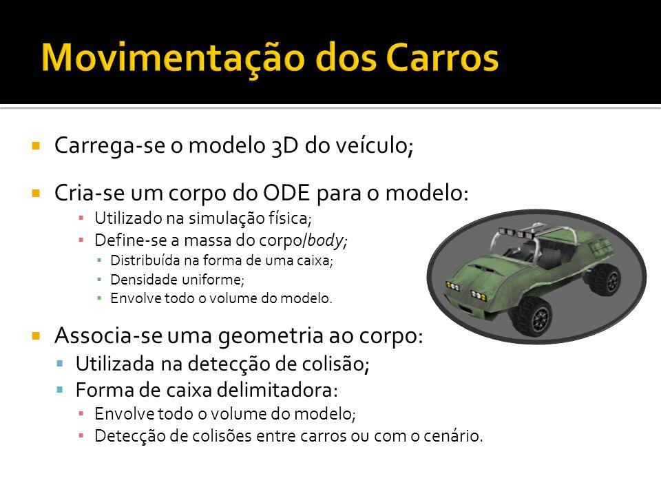 Carrega-se o modelo 3D do veículo; Cria-se um corpo do ODE para o modelo: Utilizado na simulação física; Define-se a massa do corpo/body; Distribuída na forma de uma caixa; Densidade uniforme; Envolve todo o volume do modelo.