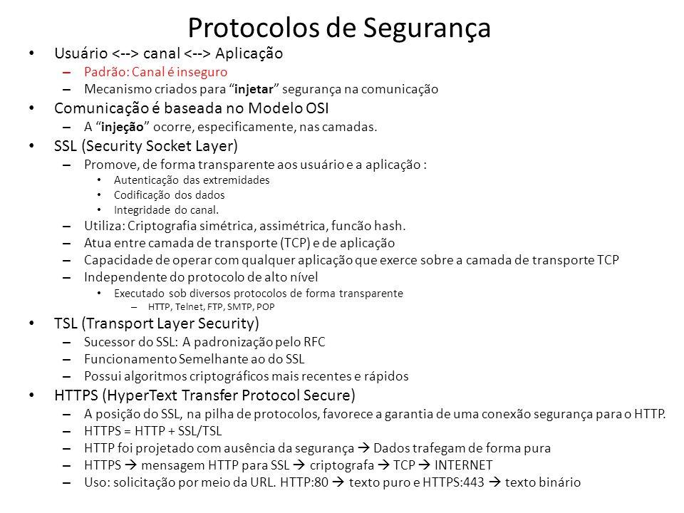 Protocolos de Segurança Usuário canal Aplicação – Padrão: Canal é inseguro – Mecanismo criados para injetar segurança na comunicação Comunicação é bas