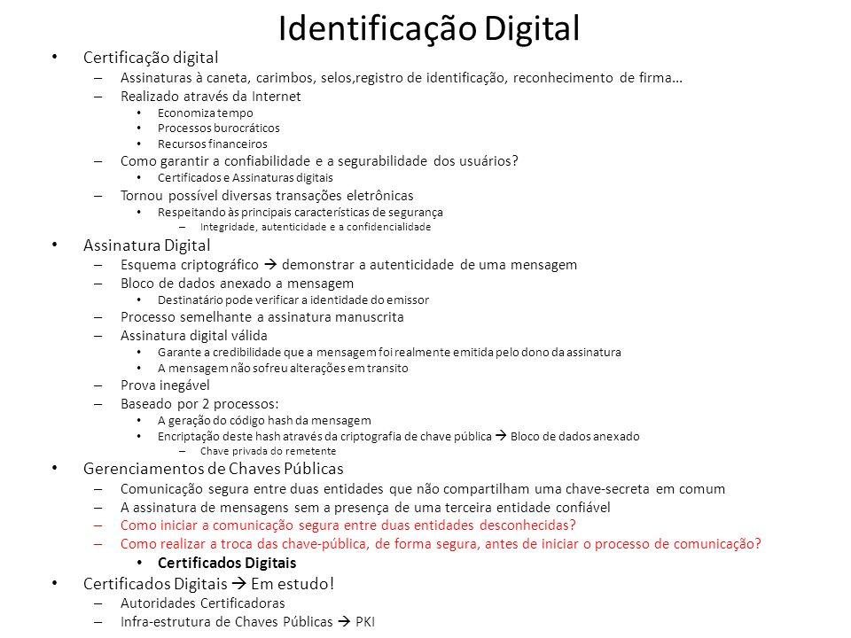 Identificação Digital Certificação digital – Assinaturas à caneta, carimbos, selos,registro de identificação, reconhecimento de firma... – Realizado a