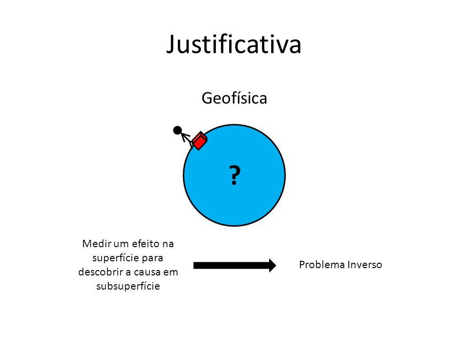 Justificativa Geofísica ? Medir um efeito na superfície para descobrir a causa em subsuperfície Problema Inverso