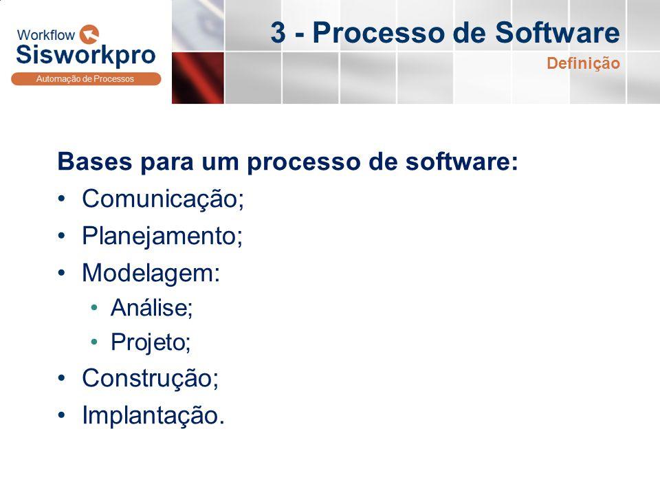 3 - Processo de Software Bases para um processo de software: Comunicação; Planejamento; Modelagem: Análise; Projeto; Construção; Implantação. Definiçã