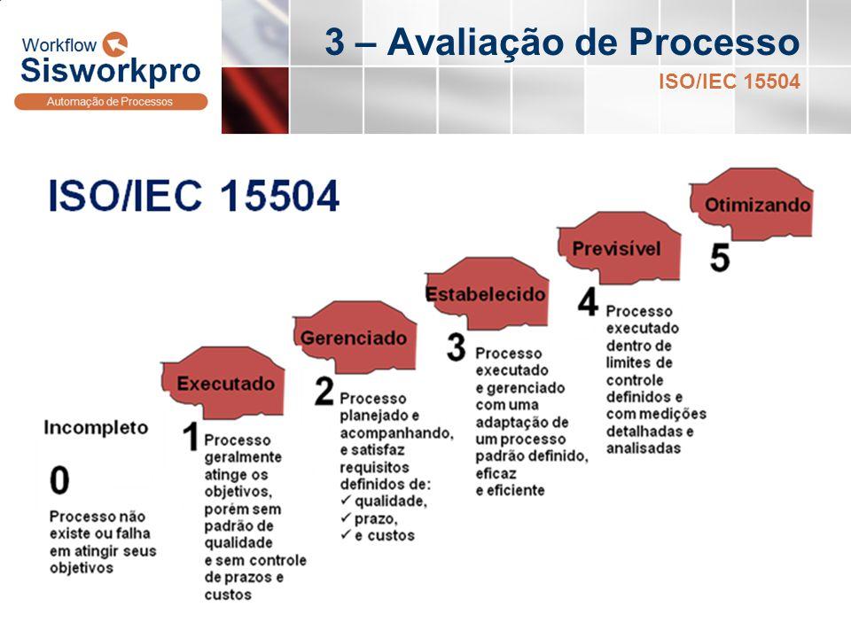 3 – Avaliação de Processo ISO/IEC 15504