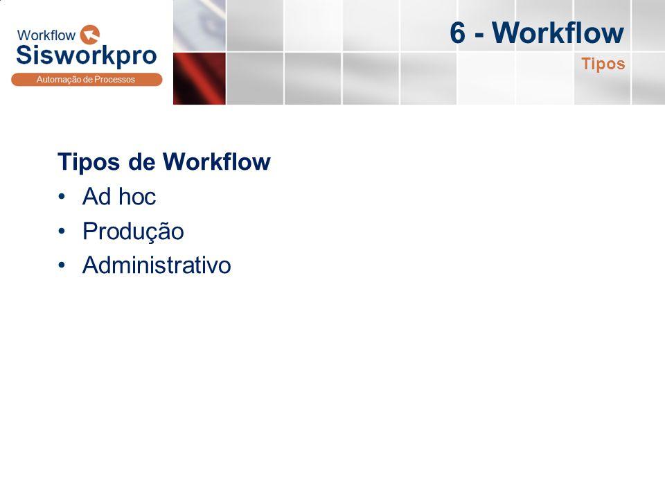6 - Workflow Tipos de Workflow Ad hoc Produção Administrativo Tipos