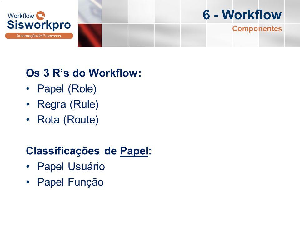 6 - Workflow Os 3 Rs do Workflow: Papel (Role) Regra (Rule) Rota (Route) Classificações de Papel: Papel Usuário Papel Função Componentes