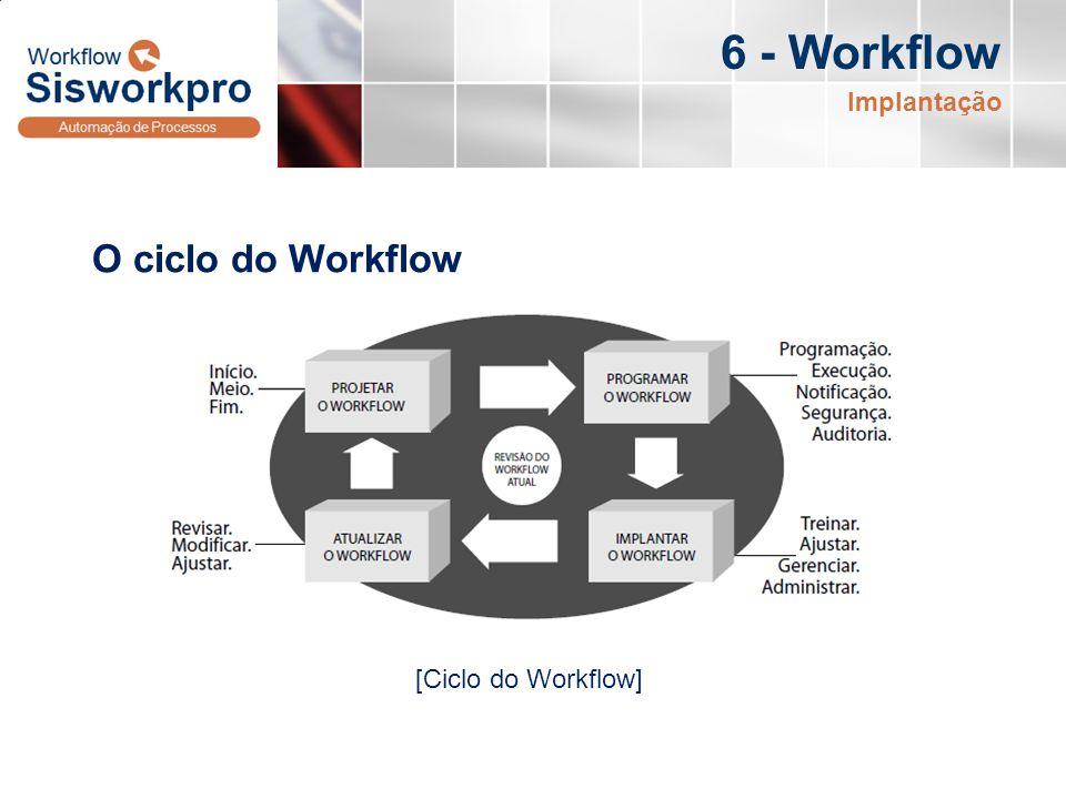 6 - Workflow O ciclo do Workflow Implantação [Ciclo do Workflow]