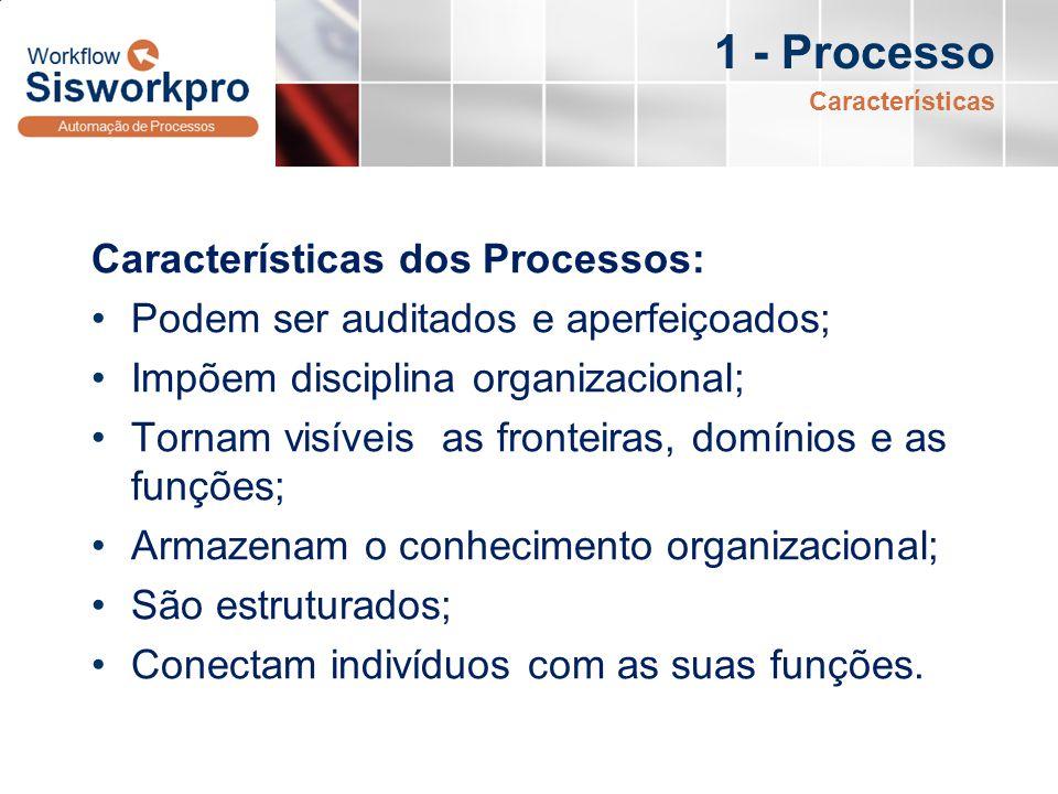 1 - Processo Características dos Processos: Podem ser auditados e aperfeiçoados; Impõem disciplina organizacional; Tornam visíveis as fronteiras, domí