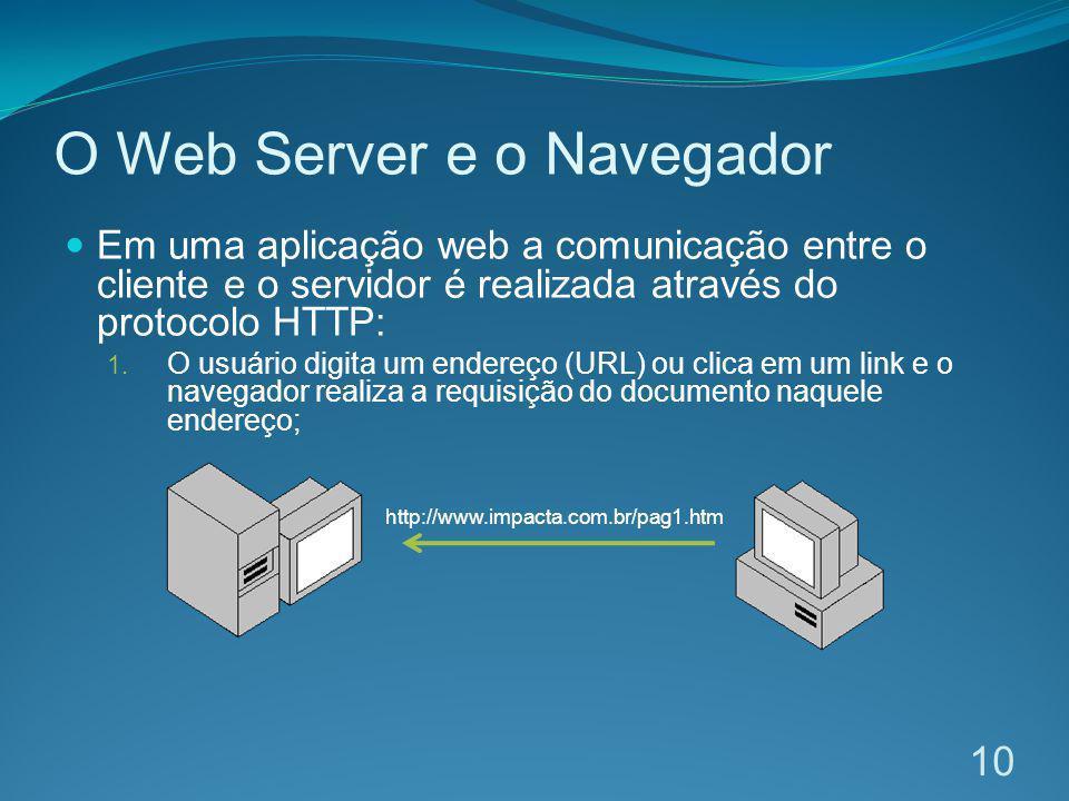 O Web Server e o Navegador Em uma aplicação web a comunicação entre o cliente e o servidor é realizada através do protocolo HTTP: 1. O usuário digita