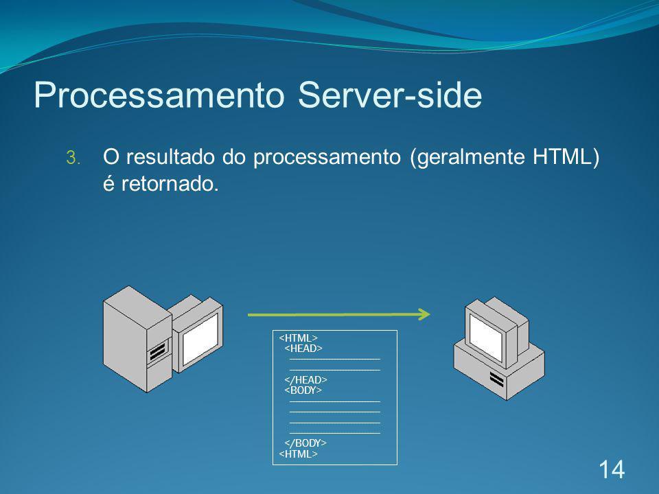 Processamento Server-side 3. O resultado do processamento (geralmente HTML) é retornado. --------------------------------- ---------------------------