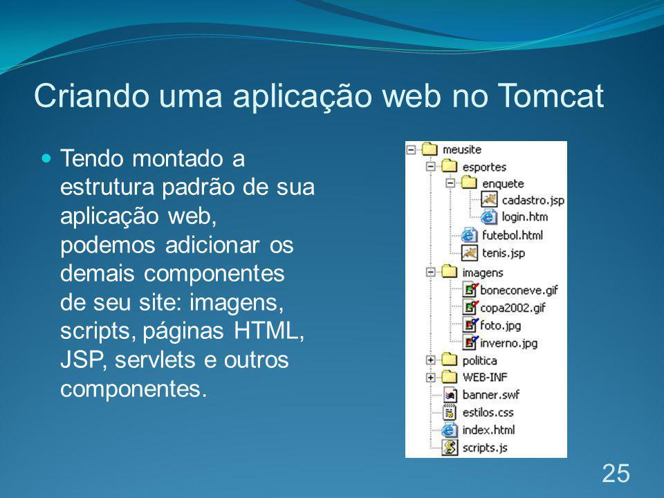 Criando uma aplicação web no Tomcat Tendo montado a estrutura padrão de sua aplicação web, podemos adicionar os demais componentes de seu site: imagen