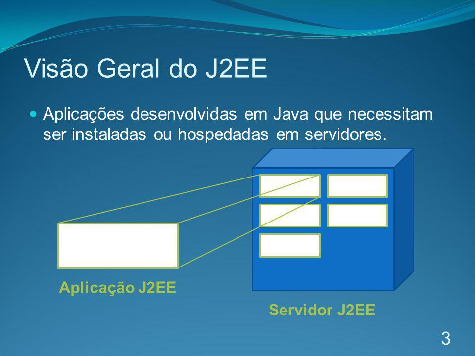Visão Geral do J2EE Aplicações desenvolvidas em Java que necessitam ser instaladas ou hospedadas em servidores. Aplicação J2EE Servidor J2EE 3