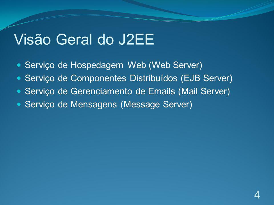 Visão Geral do J2EE Serviço de Hospedagem Web (Web Server) Serviço de Componentes Distribuídos (EJB Server) Serviço de Gerenciamento de Emails (Mail S