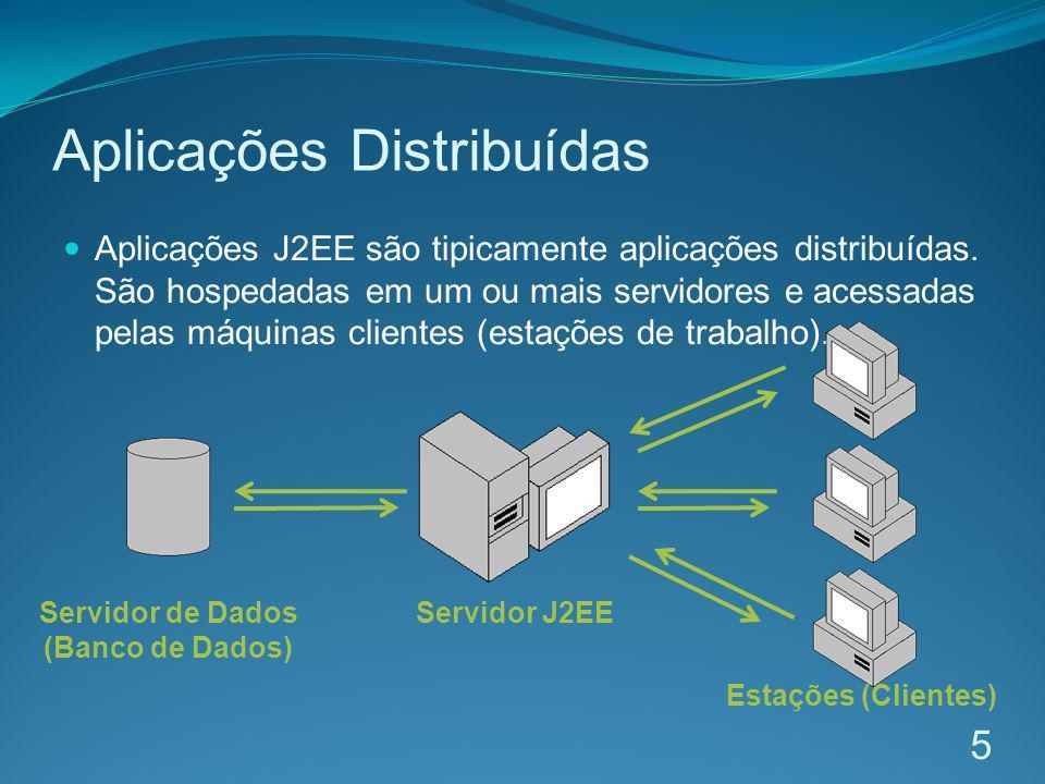 Aplicações Distribuídas Aplicações J2EE são tipicamente aplicações distribuídas. São hospedadas em um ou mais servidores e acessadas pelas máquinas cl