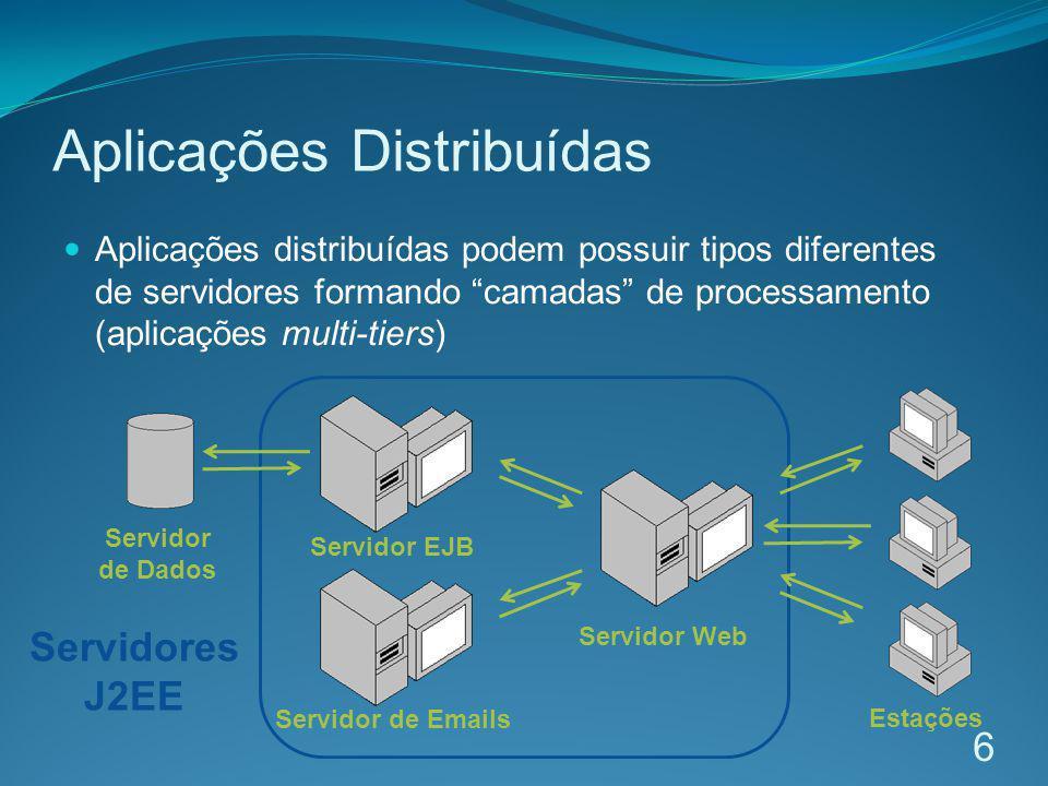 Aplicações Distribuídas Aplicações distribuídas podem possuir tipos diferentes de servidores formando camadas de processamento (aplicações multi-tiers