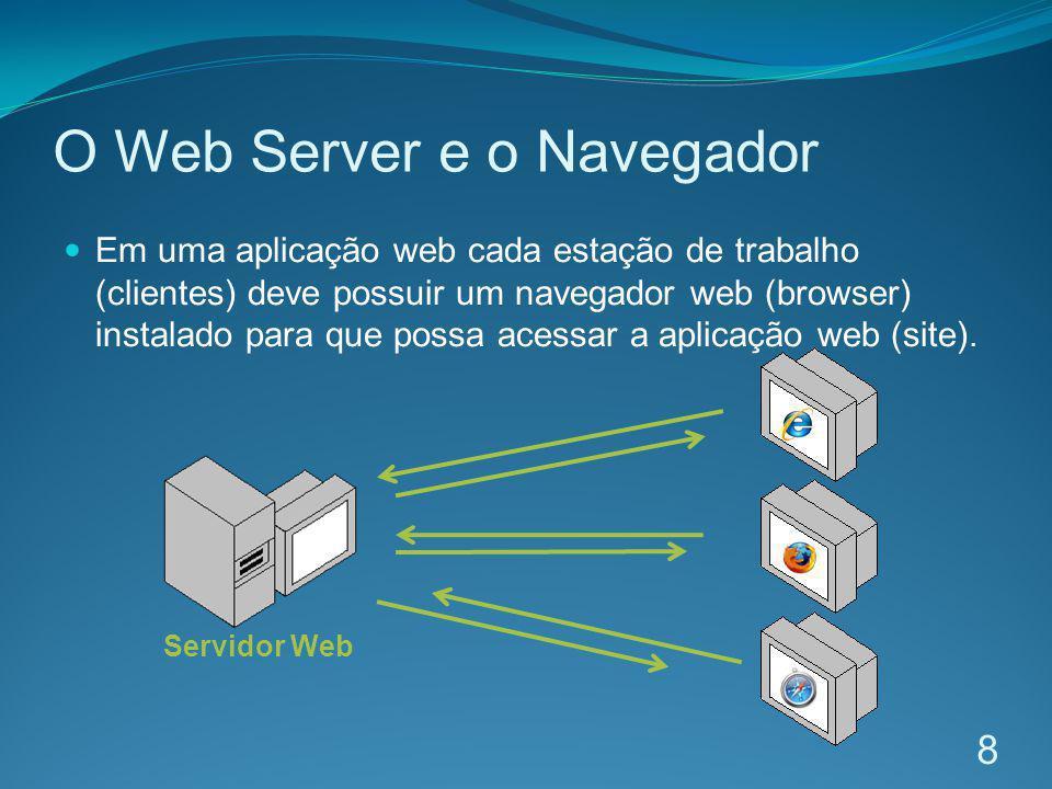 O Web Server e o Navegador Em uma aplicação web cada estação de trabalho (clientes) deve possuir um navegador web (browser) instalado para que possa a