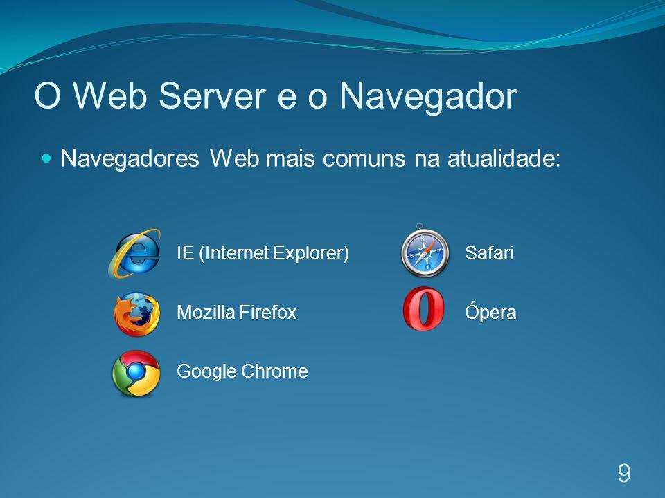 O Web Server e o Navegador Em uma aplicação web a comunicação entre o cliente e o servidor é realizada através do protocolo HTTP: 1.