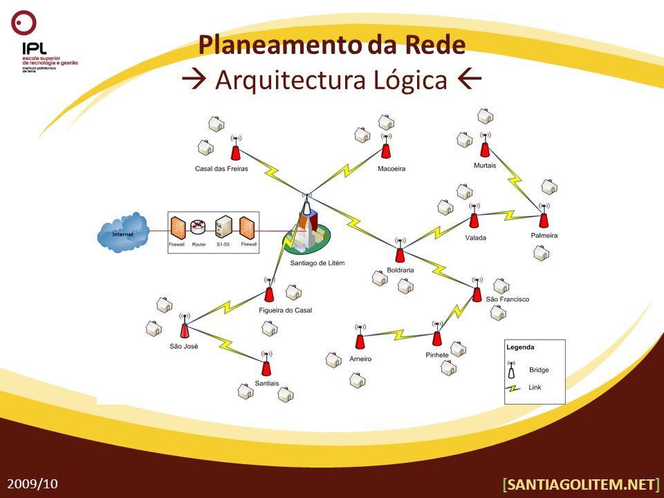 Planeamento da Rede Arquitectura Lógica 2009/10 [SANTIAGOLITEM.NET]