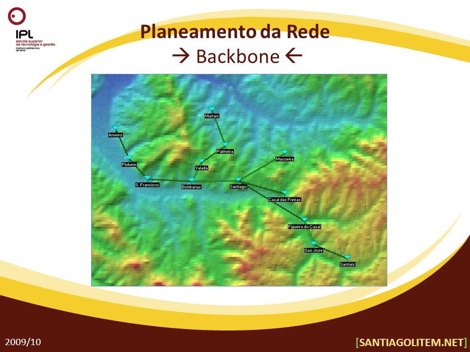 Planeamento da Rede Backbone 2009/10 [SANTIAGOLITEM.NET]