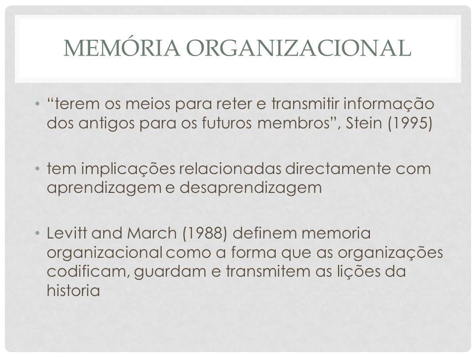 MEMÓRIA ORGANIZACIONAL terem os meios para reter e transmitir informação dos antigos para os futuros membros, Stein (1995) tem implicações relacionadas directamente com aprendizagem e desaprendizagem Levitt and March (1988) definem memoria organizacional como a forma que as organizações codificam, guardam e transmitem as lições da historia