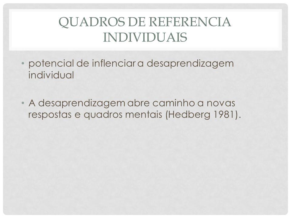 QUADROS DE REFERENCIA INDIVIDUAIS potencial de inflenciar a desaprendizagem individual A desaprendizagem abre caminho a novas respostas e quadros mentais (Hedberg 1981).