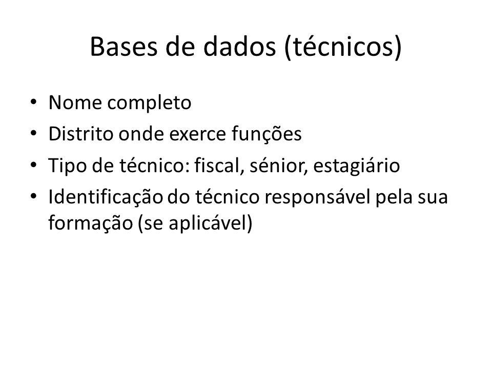 Bases de dados (técnicos) Nome completo Distrito onde exerce funções Tipo de técnico: fiscal, sénior, estagiário Identificação do técnico responsável pela sua formação (se aplicável)