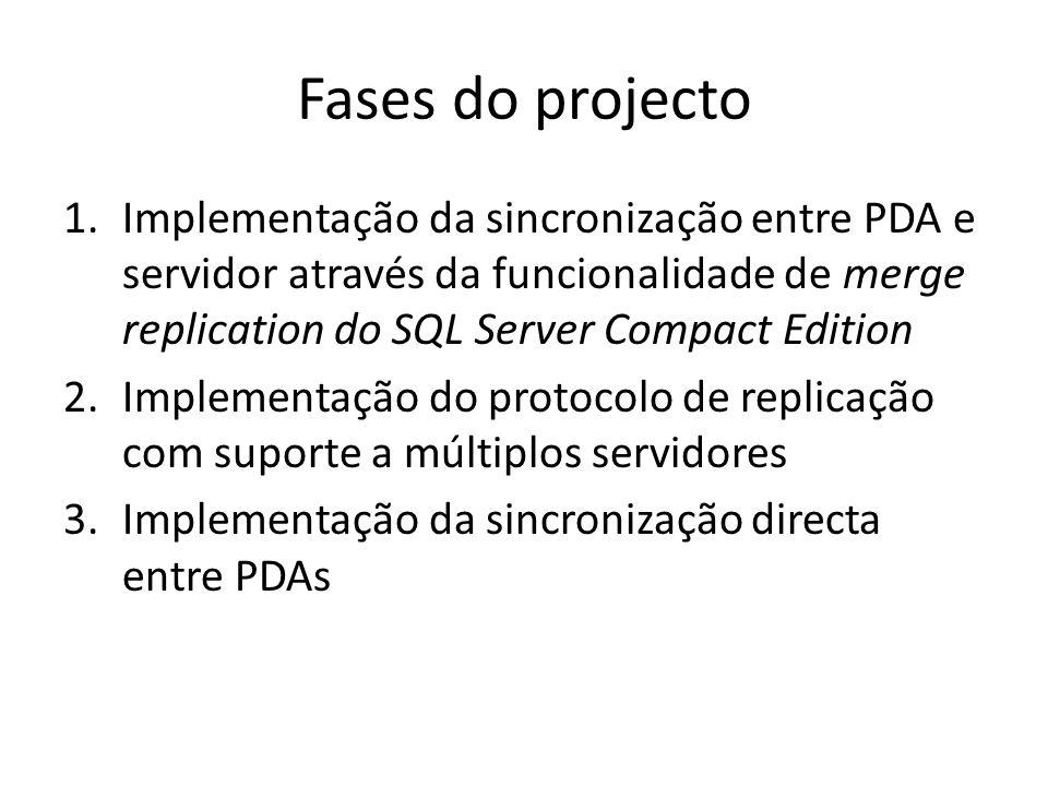 Fases do projecto 1.Implementação da sincronização entre PDA e servidor através da funcionalidade de merge replication do SQL Server Compact Edition 2.Implementação do protocolo de replicação com suporte a múltiplos servidores 3.Implementação da sincronização directa entre PDAs
