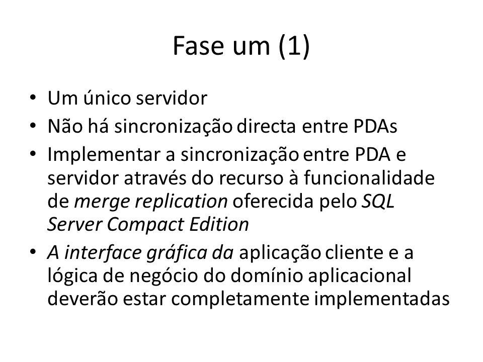 Fase um (1) Um único servidor Não há sincronização directa entre PDAs Implementar a sincronização entre PDA e servidor através do recurso à funcionalidade de merge replication oferecida pelo SQL Server Compact Edition A interface gráfica da aplicação cliente e a lógica de negócio do domínio aplicacional deverão estar completamente implementadas