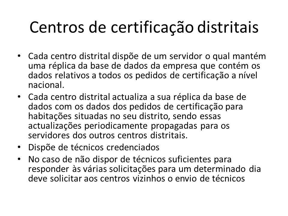 Centros de certificação distritais Cada centro distrital dispõe de um servidor o qual mantém uma réplica da base de dados da empresa que contém os dados relativos a todos os pedidos de certificação a nível nacional.