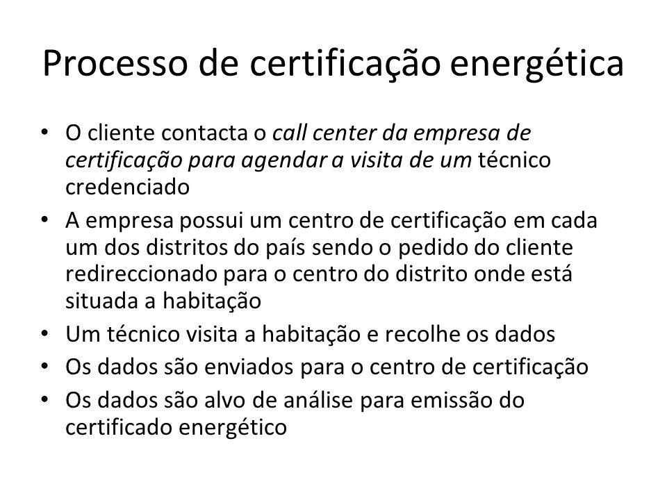 Processo de certificação energética O cliente contacta o call center da empresa de certificação para agendar a visita de um técnico credenciado A empresa possui um centro de certificação em cada um dos distritos do país sendo o pedido do cliente redireccionado para o centro do distrito onde está situada a habitação Um técnico visita a habitação e recolhe os dados Os dados são enviados para o centro de certificação Os dados são alvo de análise para emissão do certificado energético