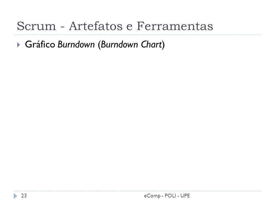 Scrum - Artefatos e Ferramentas Gráfico Burndown (Burndown Chart) 23eComp - POLI - UPE