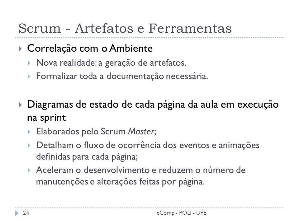 Scrum - Artefatos e Ferramentas Correlação com o Ambiente Nova realidade: a geração de artefatos. Formalizar toda a documentação necessária. Diagramas