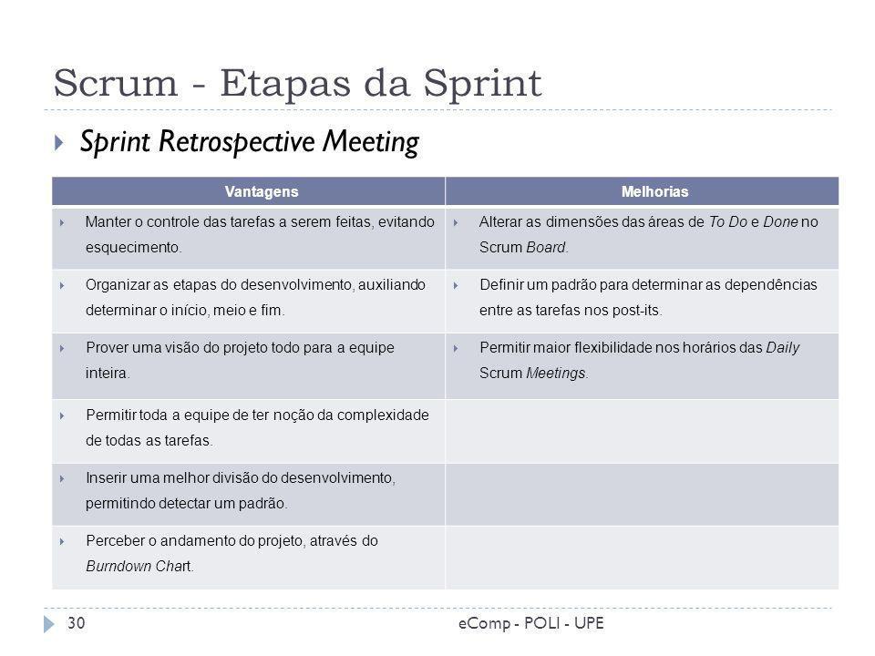 Scrum - Etapas da Sprint Sprint Retrospective Meeting 30eComp - POLI - UPE Vantagens Melhorias Manter o controle das tarefas a serem feitas, evitando