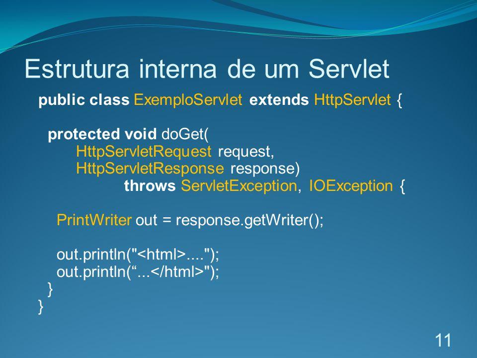 Estrutura interna de um Servlet 11 public class ExemploServlet extends HttpServlet { protected void doGet( HttpServletRequest request, HttpServletResponse response) throws ServletException, IOException { PrintWriter out = response.getWriter(); out.println( .... ); out.println(...