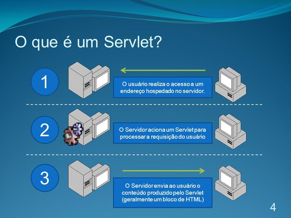 Criando e hospedando Servlets Para criar um Servlet devemos realizar as seguintes etapas: 1.