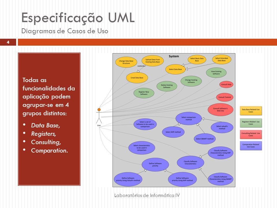 Especificação UML Diagramas de Casos de Uso Laboratórios de Informática IV 4 Todas as funcionalidades da aplicação podem agrupar-se em 4 grupos distin