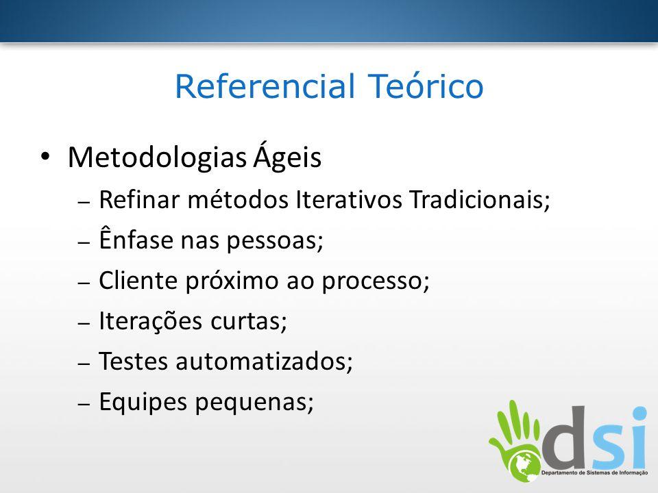 Referencial Teórico Metodologias Ágeis – Refinar métodos Iterativos Tradicionais; – Ênfase nas pessoas; – Cliente próximo ao processo; – Iterações cur