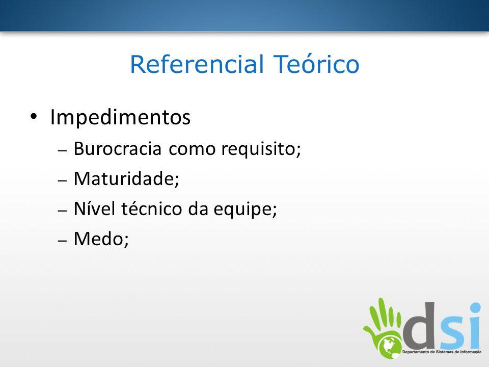 Referencial Teórico Impedimentos – Burocracia como requisito; – Maturidade; – Nível técnico da equipe; – Medo;