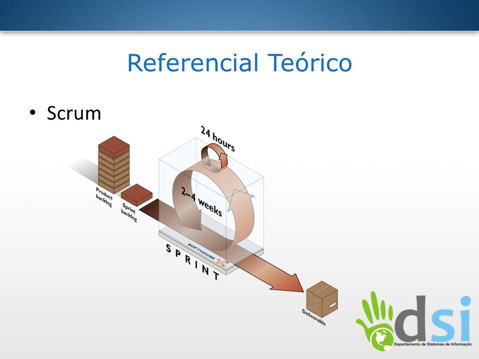 Referencial Teórico Scrum