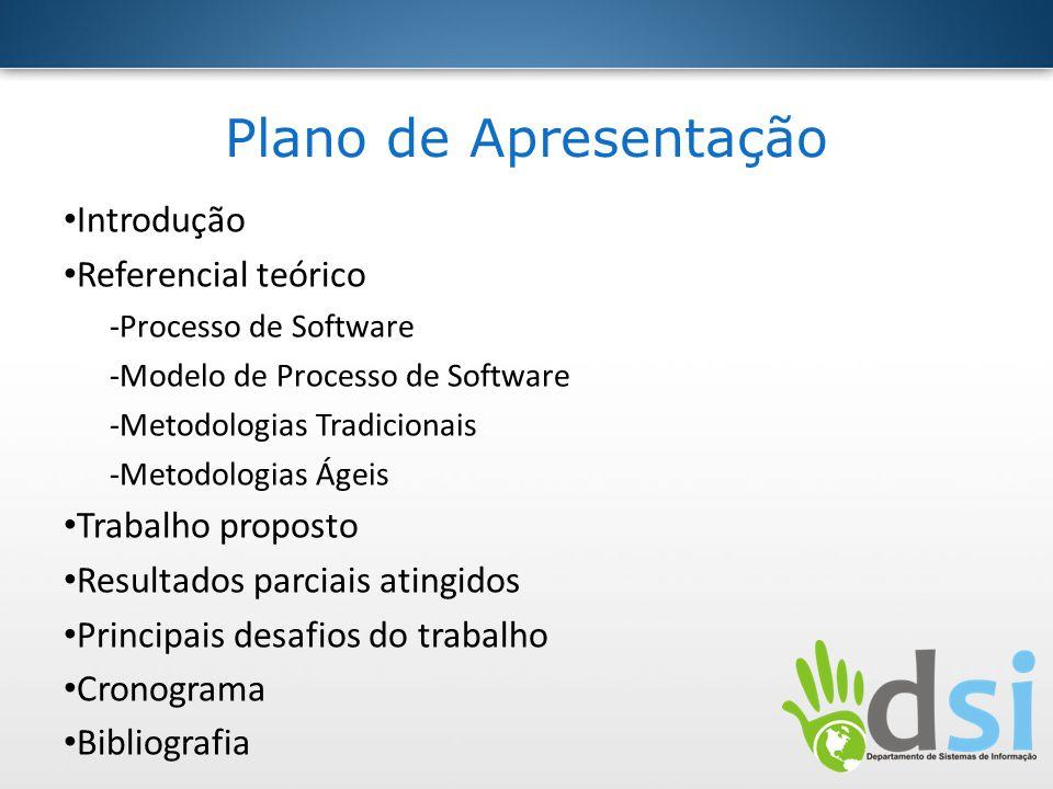 Plano de Apresentação Introdução Referencial teórico -Processo de Software -Modelo de Processo de Software -Metodologias Tradicionais -Metodologias Ág