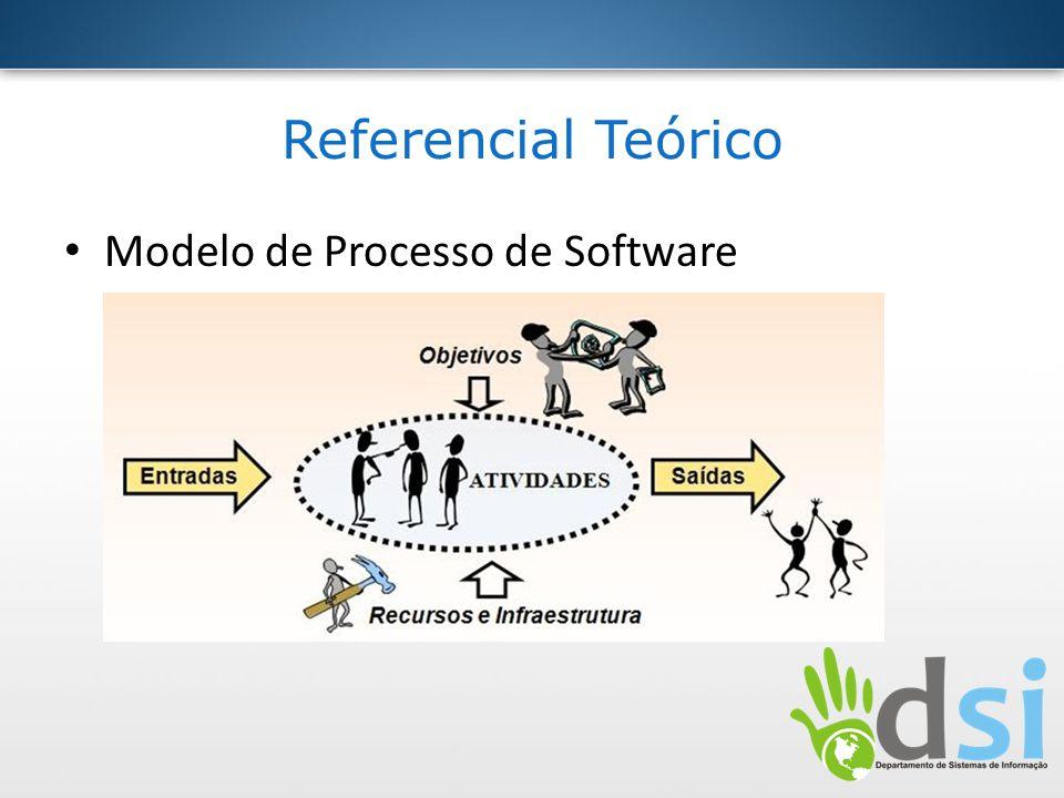 Referencial Teórico Modelo de Processo de Software