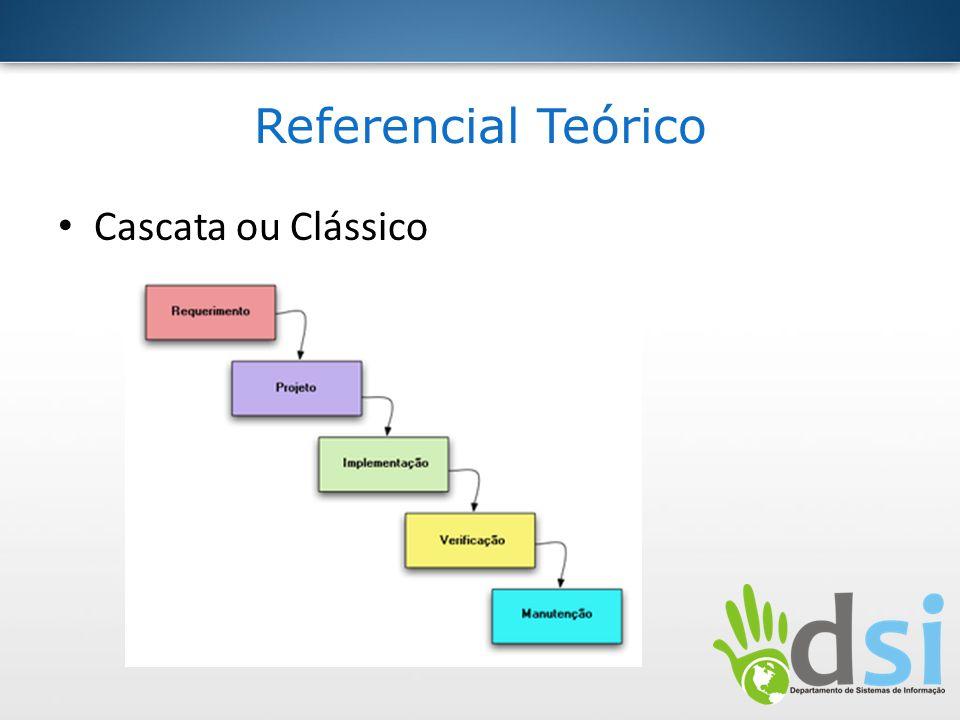 Referencial Teórico Algumas práticas são boas de qualquer jeito: – Testes automatizados; – Integração contínua; – Iterações curtas;