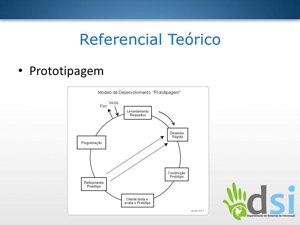 Referencial Teórico Prototipagem