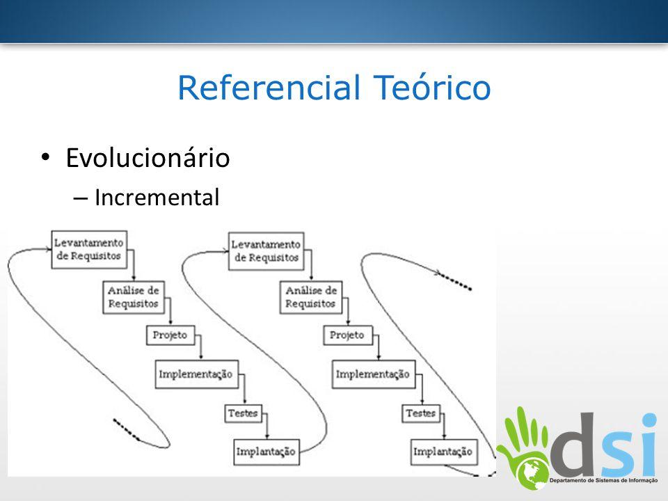 Referencial Teórico Evolucionário – Espiral