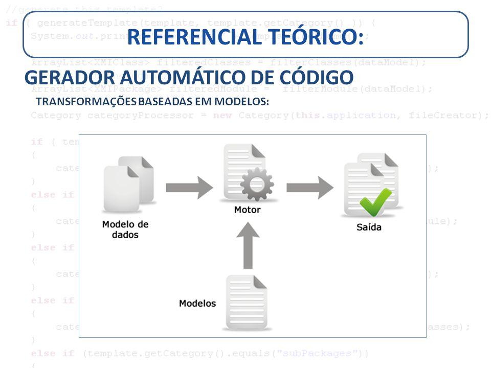 REFERENCIAL TEÓRICO: GERADOR AUTOMÁTICO DE CÓDIGO TRANSFORMAÇÕES BASEADAS EM MODELOS:
