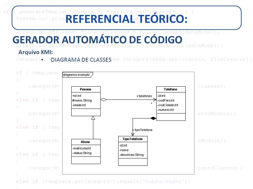 REFERENCIAL TEÓRICO: GERADOR AUTOMÁTICO DE CÓDIGO Arquivo XMI: DIAGRAMA DE CLASSES