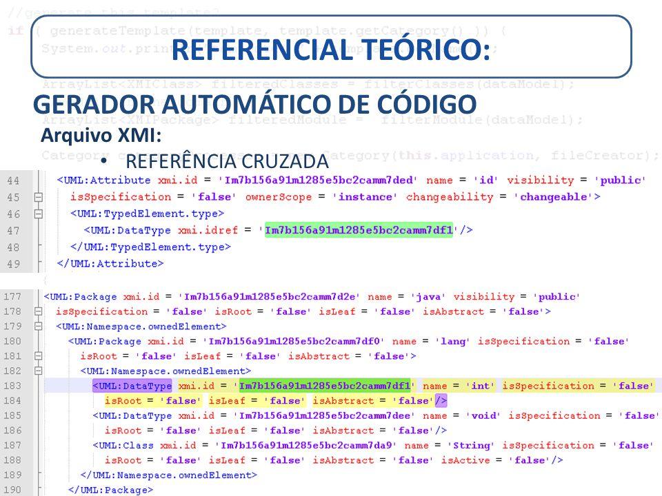 REFERENCIAL TEÓRICO: GERADOR AUTOMÁTICO DE CÓDIGO Arquivo XMI: REFERÊNCIA CRUZADA