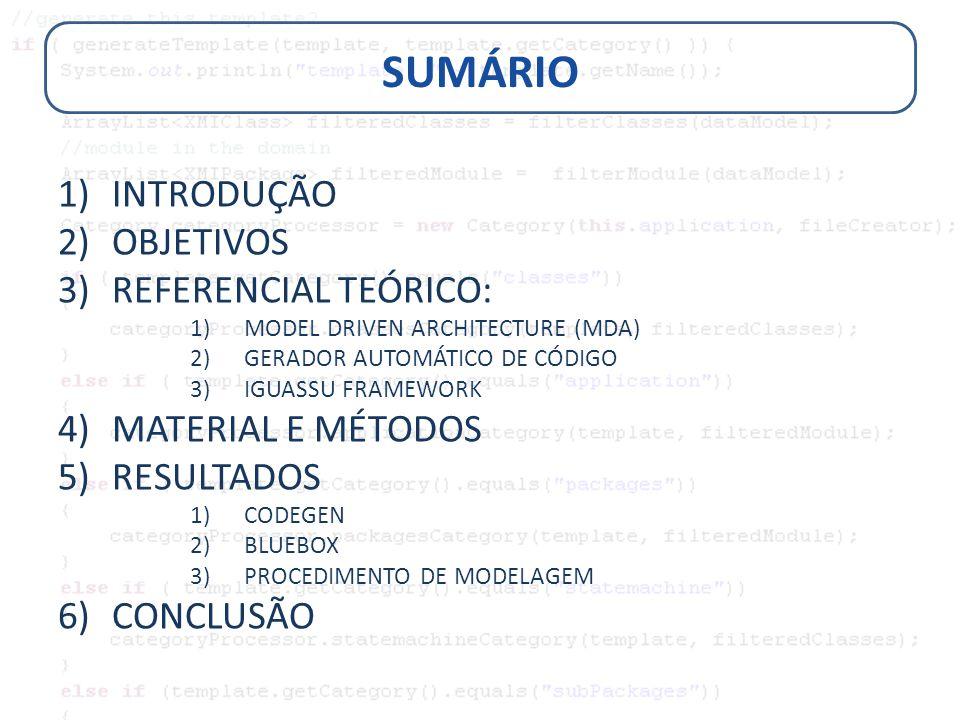 SUMÁRIO 1)INTRODUÇÃO 2)OBJETIVOS 3)REFERENCIAL TEÓRICO: 1)MODEL DRIVEN ARCHITECTURE (MDA) 2)GERADOR AUTOMÁTICO DE CÓDIGO 3)IGUASSU FRAMEWORK 4)MATERIA