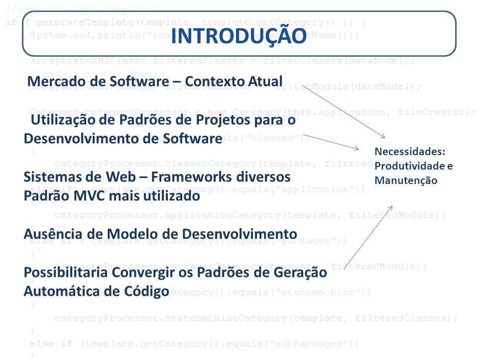INTRODUÇÃO Mercado de Software – Contexto Atual Utilização de Padrões de Projetos para o Desenvolvimento de Software Sistemas de Web – Frameworks dive