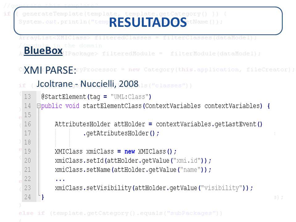 RESULTADOS BlueBox XMI PARSE: Jcoltrane - Nuccielli, 2008